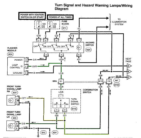 blinkers stock lighting question nissan forums nissan forum Turn Signal Relay Wiring Diagram at gsmx.co